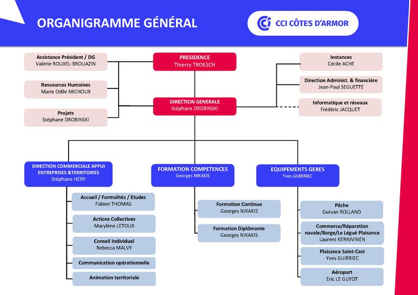 organigramme_general_cci_cotes_darmor_2021-juin.png